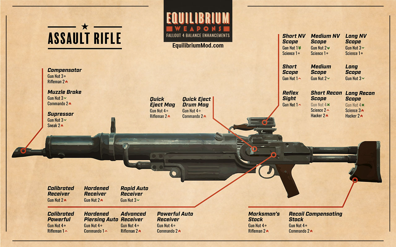 fallout 4 explosive mod